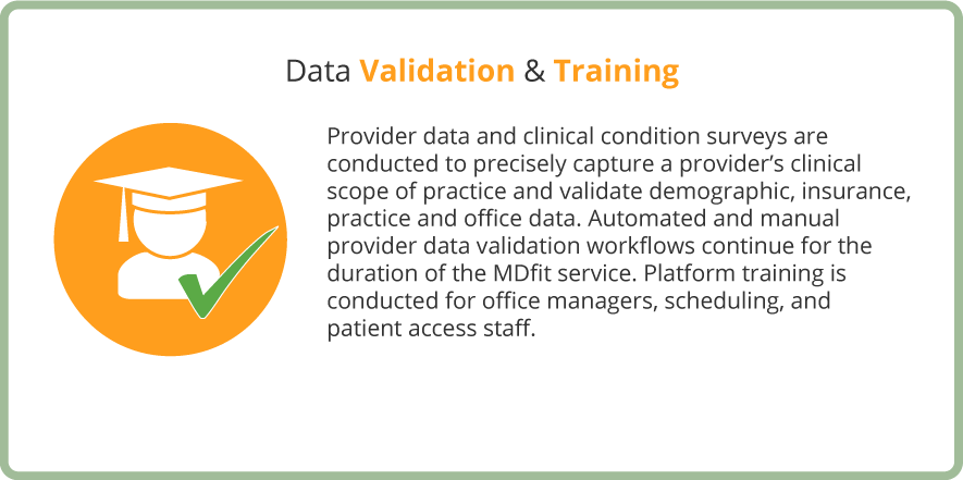 Data Validation & Training