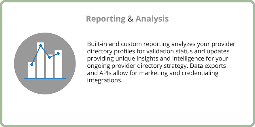 Reporting & Analysis